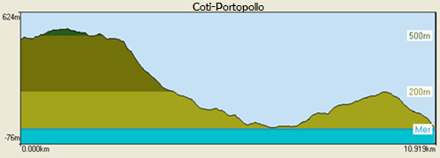 etape-3-1